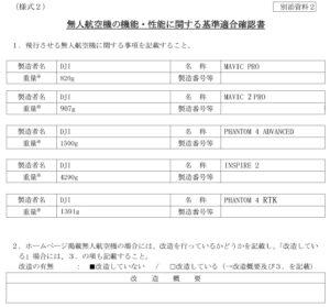 Autel EVO2Pro DIPS申請ドローン